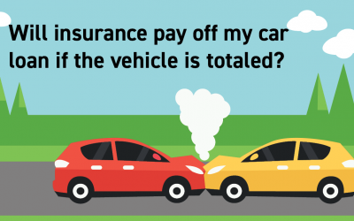 GAP Insurance Infographic